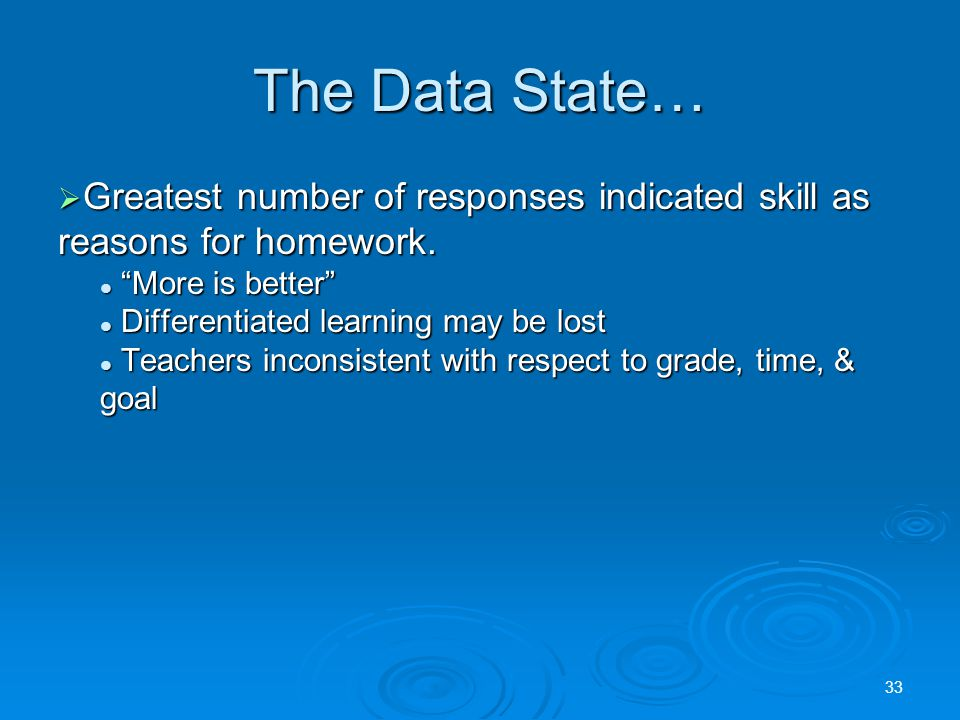 The Data State…  Greatest number of responses indicated skill as reasons for homework.