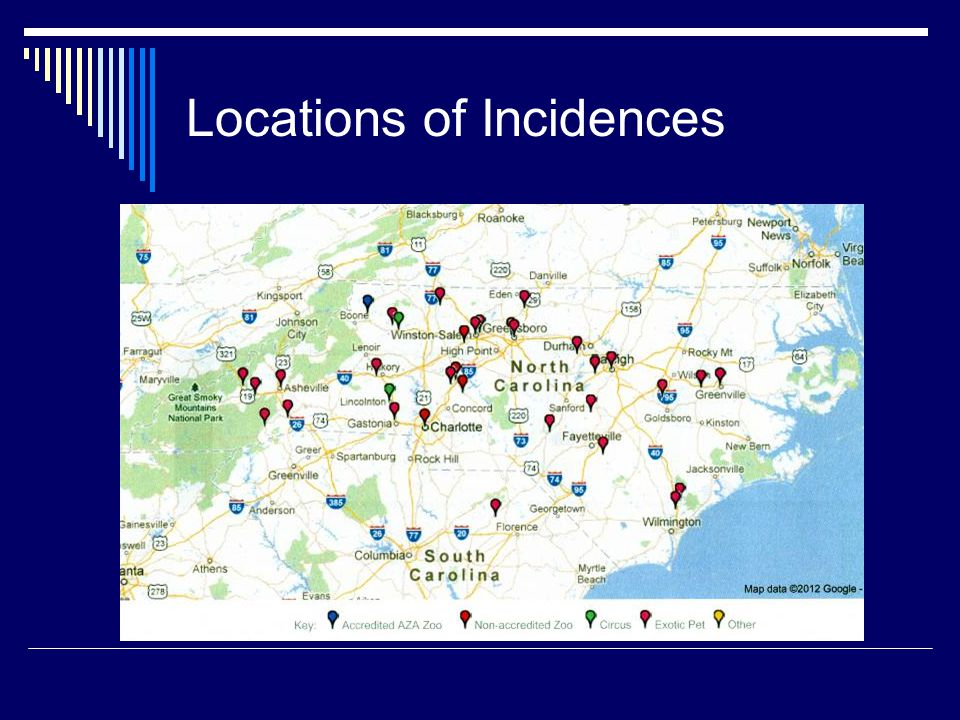 Locations of Incidences