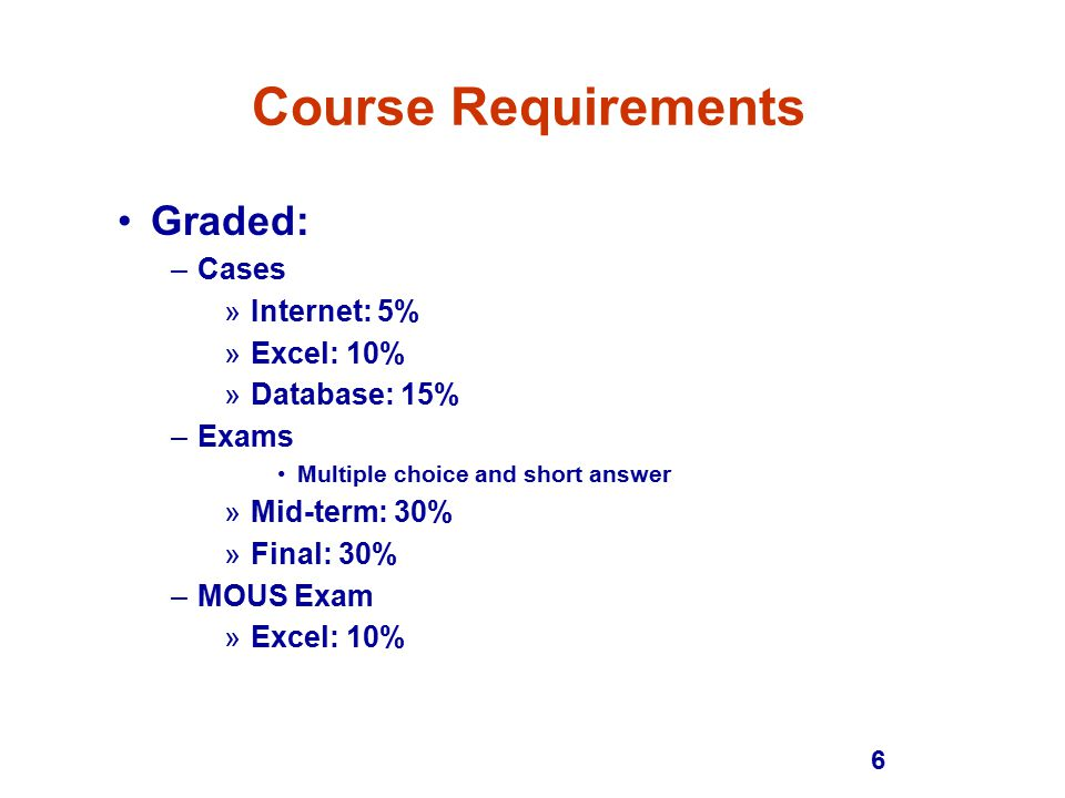 6 Course Requirements Graded: –Cases »Internet: 5% »Excel: 10% »Database: 15% –Exams Multiple choice and short answer »Mid-term: 30% »Final: 30% –MOUS Exam »Excel: 10%