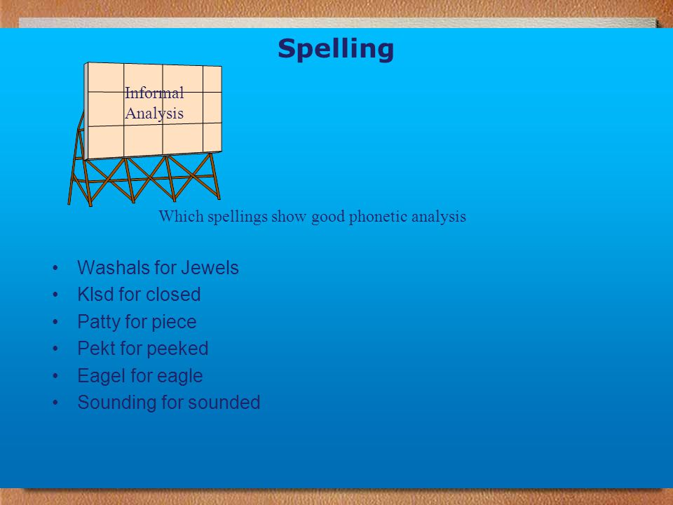 Spelling Washals for Jewels Klsd for closed Patty for piece Pekt for peeked Eagel for eagle Sounding for sounded Which spellings show good phonetic analysis Informal Analysis