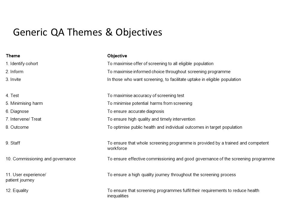 Generic QA Themes & Objectives ThemeObjective 1.