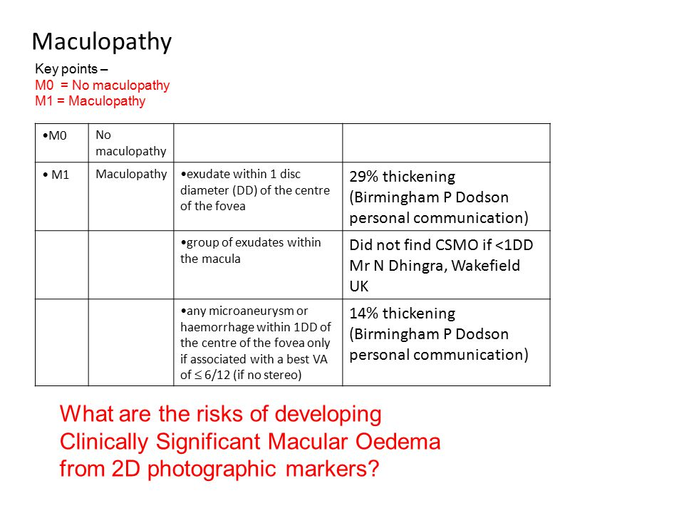 Maculopathy M0No maculopathy M1Maculopathyexudate within 1 disc diameter (DD) of the centre of the fovea 29% thickening (Birmingham P Dodson personal communication) group of exudates within the macula Did not find CSMO if <1DD Mr N Dhingra, Wakefield UK any microaneurysm or haemorrhage within 1DD of the centre of the fovea only if associated with a best VA of  6/12 (if no stereo) 14% thickening (Birmingham P Dodson personal communication) What are the risks of developing Clinically Significant Macular Oedema from 2D photographic markers.