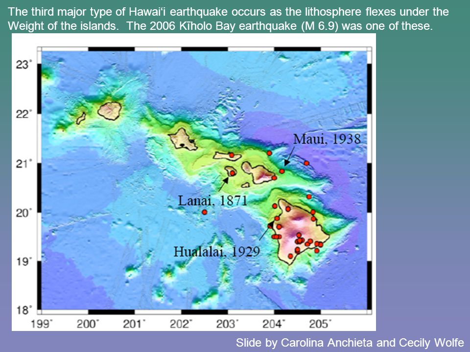 Slide by Carolina Anchieta and Cecily Wolfe The third major type of Hawai'i earthquake occurs as the lithosphere flexes under the Weight of the islands.