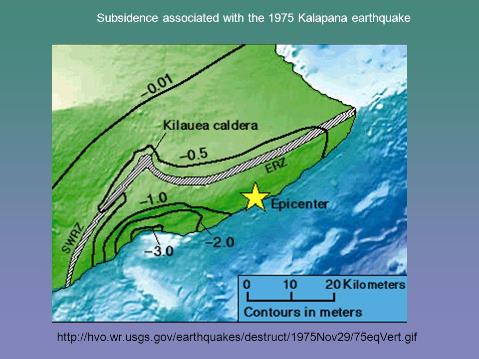 http://volcanoes.usgs.gov/Imgs/Jpg/Photoglossary/fault1_large.jpg The south flank of Kīlauea, showing numerous down-dropped blocks Halapē