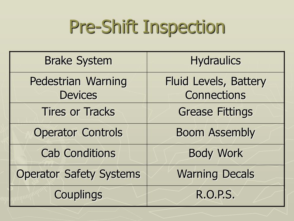 Pre-Shift Inspection Brake System Hydraulics Pedestrian Warning Devices Fluid Levels, Battery Connections Tires or Tracks Grease Fittings Operator Controls Boom Assembly Cab Conditions Body Work Operator Safety Systems Warning Decals CouplingsR.O.P.S.