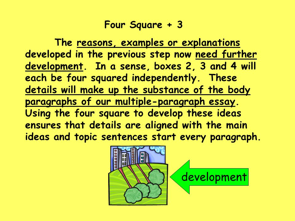 Four Square + 3 The reasons, examples or explanations developed in the previous step now need further development. In a sense, boxes 2, 3 and 4 will e