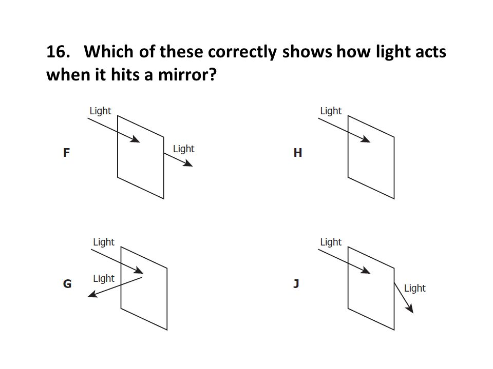 16. Which of these correctly shows how light acts when it hits a mirror?