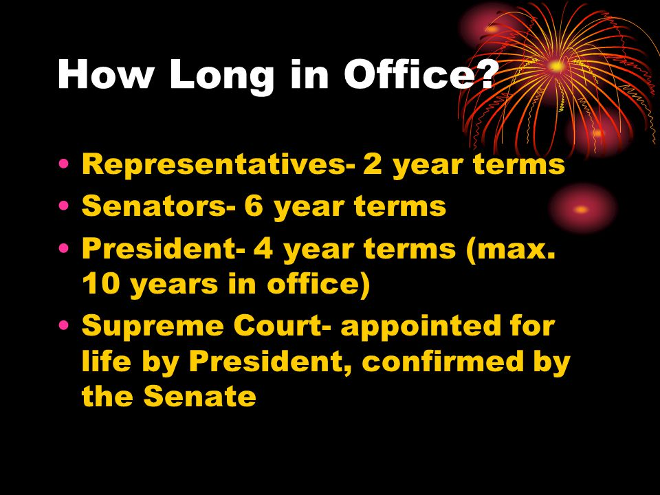 How Long in Office.