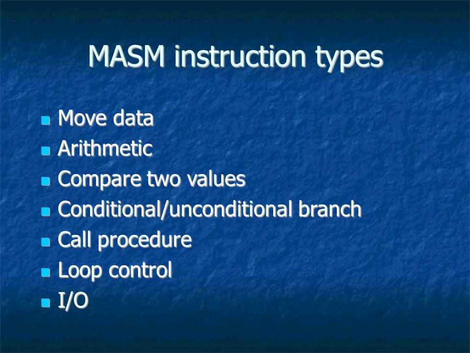 MASM instruction types Move data Move data Arithmetic Arithmetic Compare two values Compare two values Conditional/unconditional branch Conditional/un
