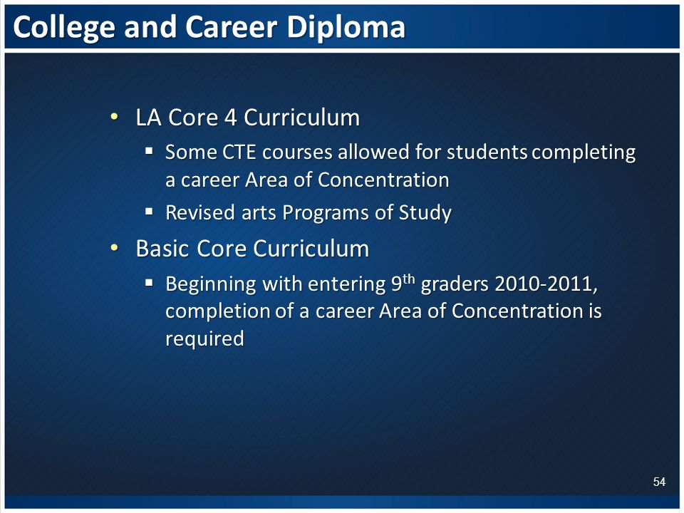 College and Career Diploma LA Core 4 Curriculum LA Core 4 Curriculum  Some CTE courses allowed for students completing a career Area of Concentration  Revised arts Programs of Study Basic Core Curriculum Basic Core Curriculum  Beginning with entering 9 th graders 2010-2011, completion of a career Area of Concentration is required 54
