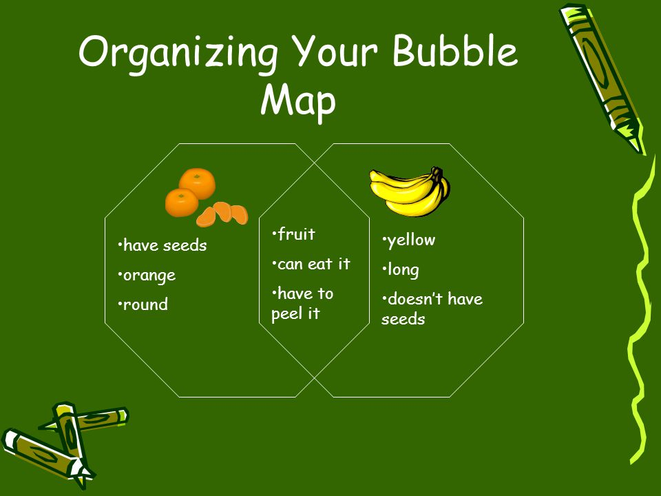 Organizing Your Bubble Map have seeds orange round fruit can eat it have to peel it yellow long doesn't have seeds
