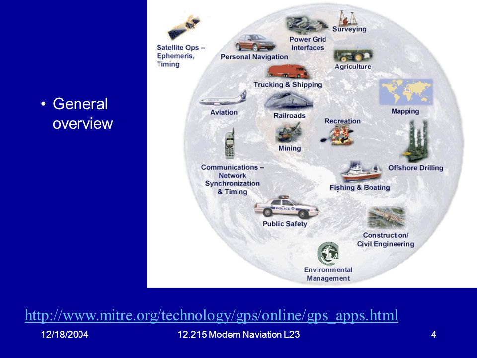 12/18/200412.215 Modern Naviation L234 Overview General overview http://www.mitre.org/technology/gps/online/gps_apps.html