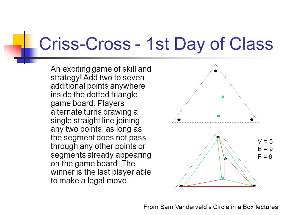 Criss-Cross - 1st Day of Class An exciting game of skill and strategy! Add two to seven additional points anywhere inside the dotted triangle game boa