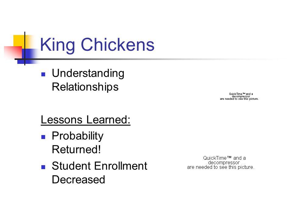King Chickens Understanding Relationships Lessons Learned: Probability Returned! Student Enrollment Decreased
