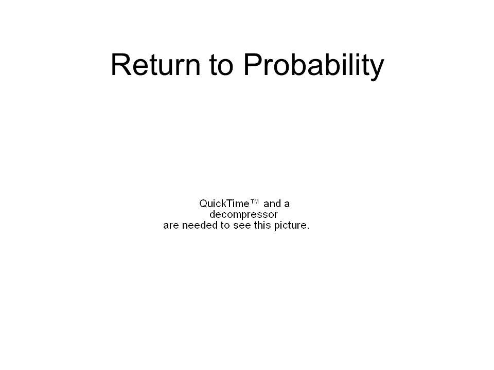 Return to Probability