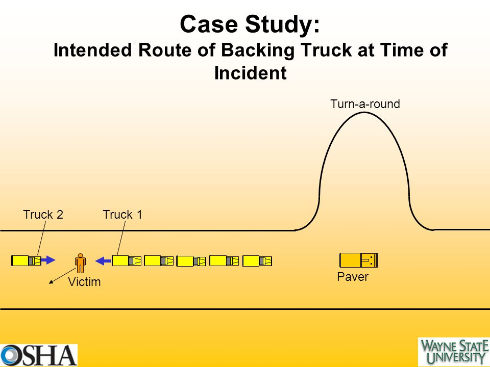 Case Study: Intended Route of Backing Truck at Time of Incident Truck 1Truck 2 Victim Paver Turn-a-round