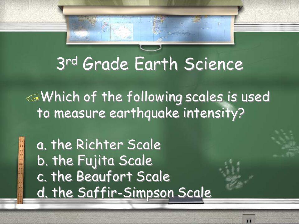 3 rd Grade Geography Answer / South Carolina (SC) Return