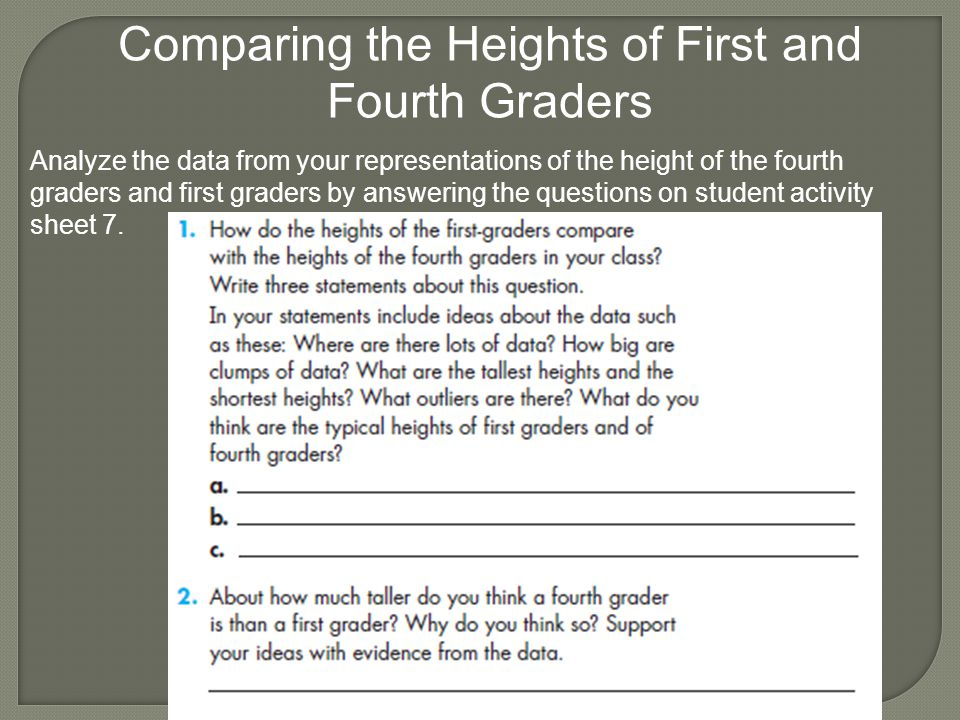 Discussion: How much Taller is A Fourth Grader.Post all representations around the room.
