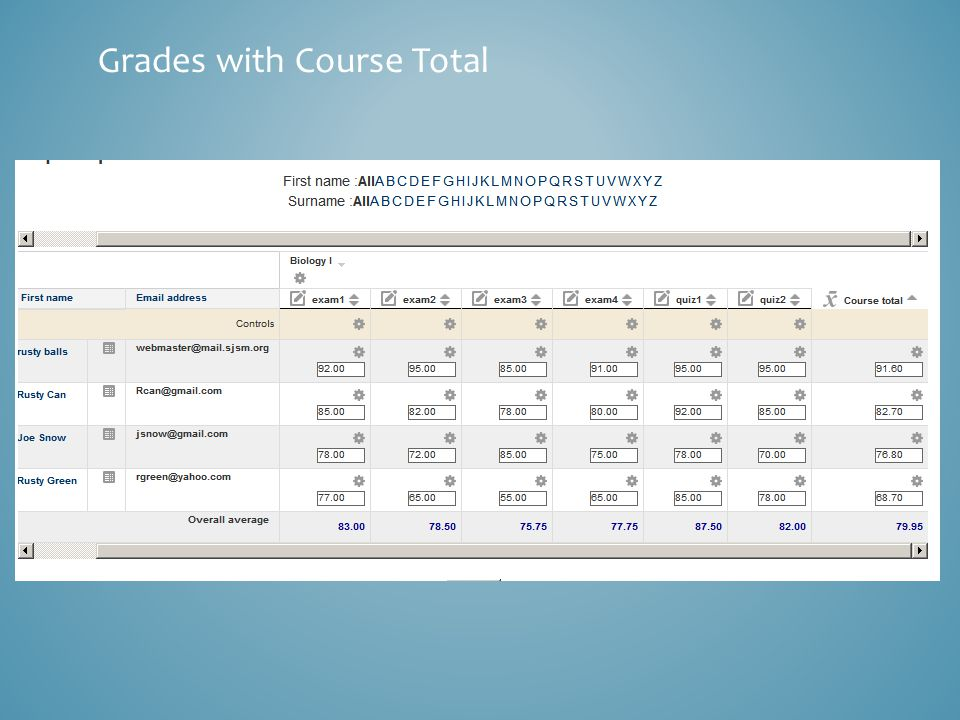 Grades with Course Total