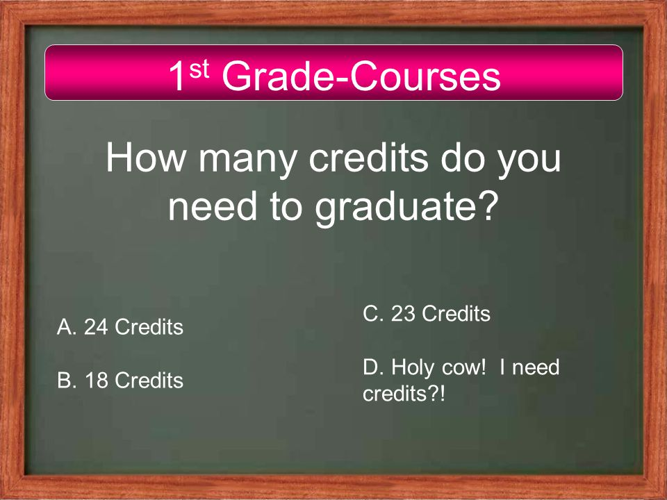 1 st Grade-Courses How many credits do you need to graduate? A. 24 Credits B. 18 Credits C. 23 Credits D. Holy cow! I need credits?!