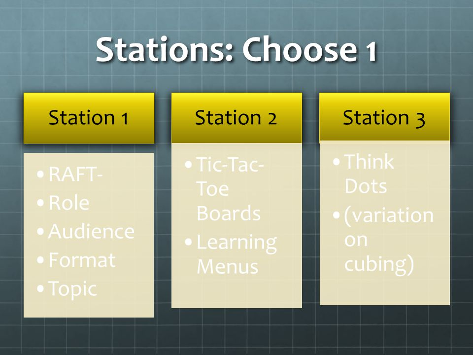 Stations: Choose 1 Station 1 RAFT- Role Audience Format Topic Station 2 Tic-Tac- Toe Boards Learning Menus Station 3 Think Dots (variation on cubing)