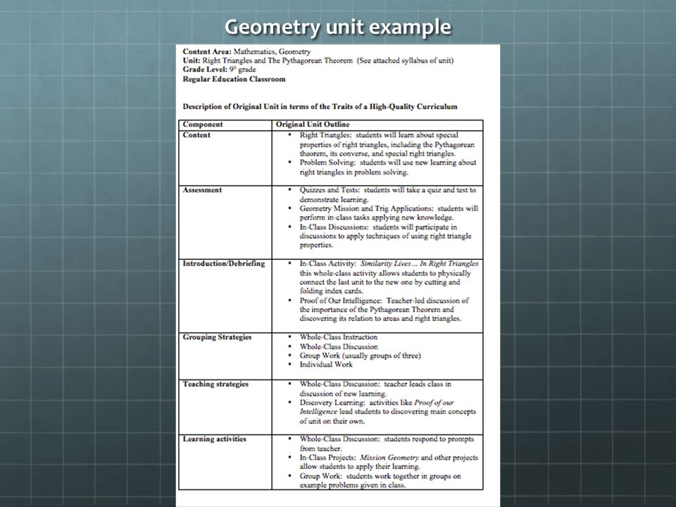 Geometry unit example