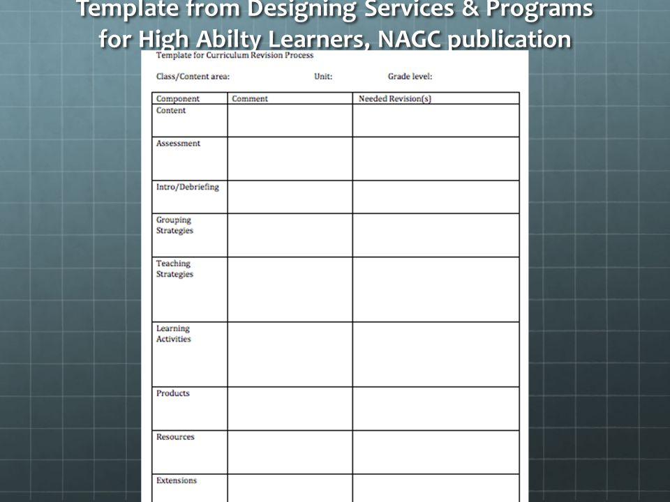 Template from Designing Services & Programs for High Abilty Learners, NAGC publication