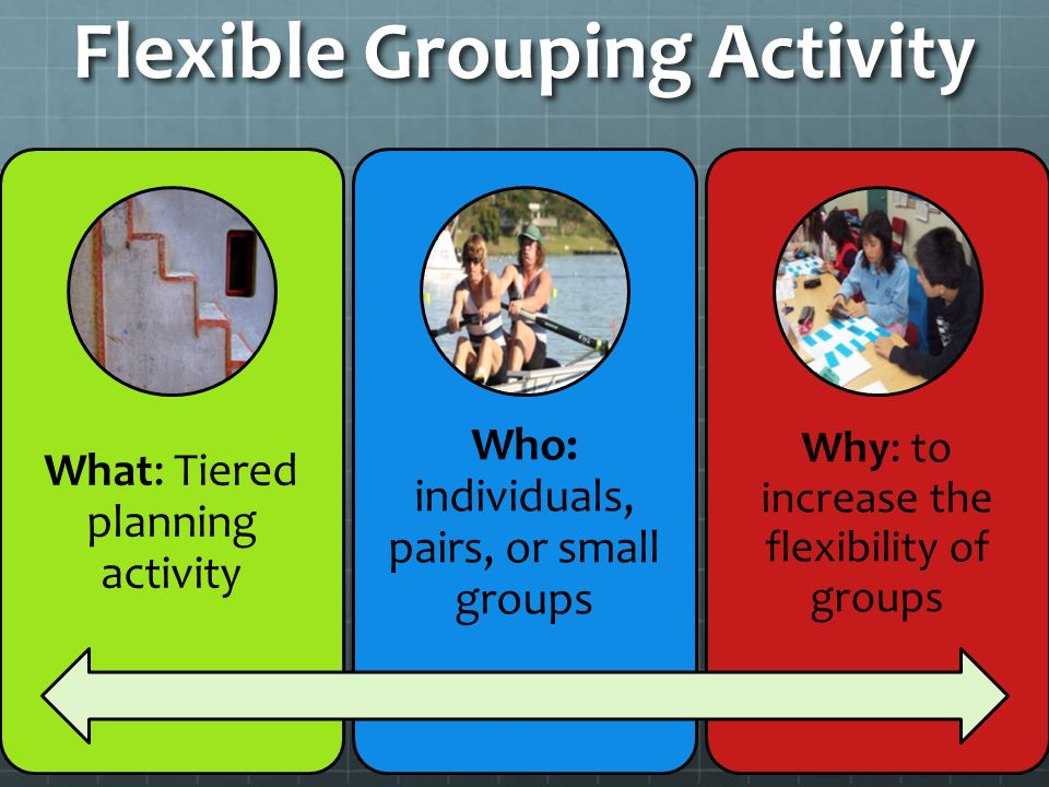 Flexible Grouping Activity What: Tiered planning activity Who: individuals, pairs, or small groups Why: to increase the flexibility of groups