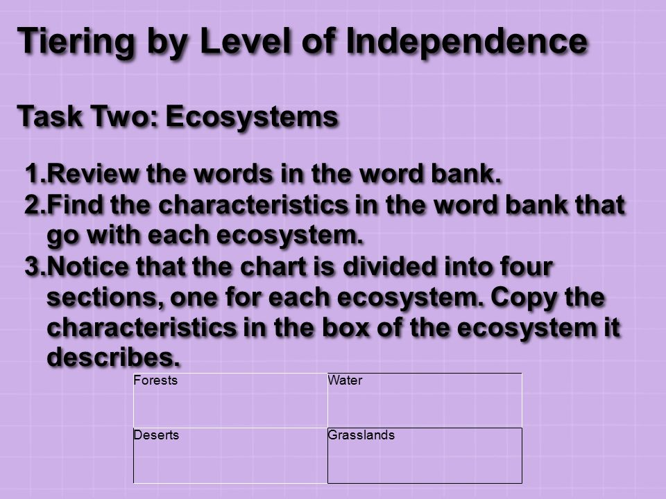 Tiering by Level of Independence Task Two: Ecosystems 1.Review the words in the word bank.