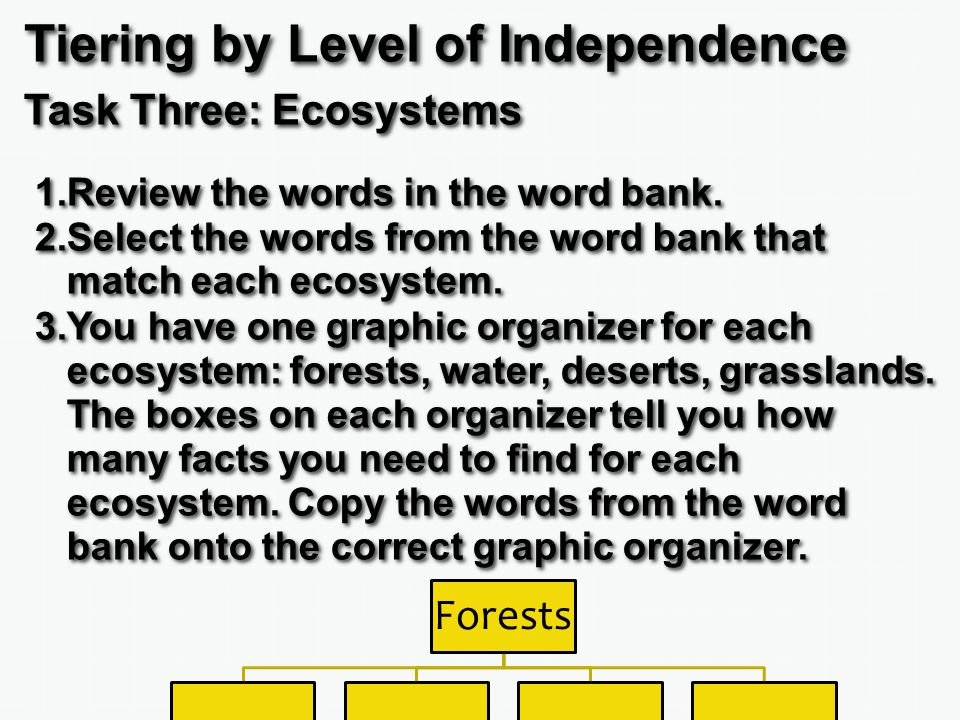 Tiering by Level of Independence Task Three: Ecosystems 1.Review the words in the word bank.