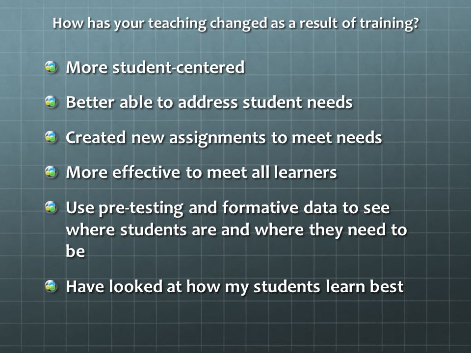 How has your teaching changed as a result of training? More student-centered More student-centered Better able to address student needs Better able to