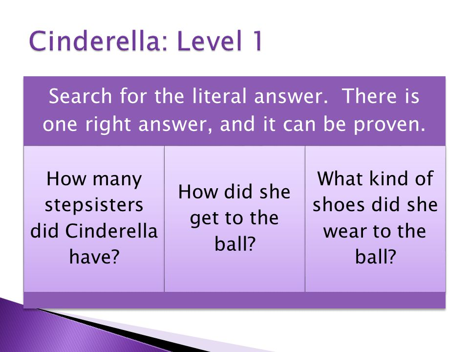Search for the literal answer. There is one right answer, and it can be proven. How many stepsisters did Cinderella have? How did she get to the ball?
