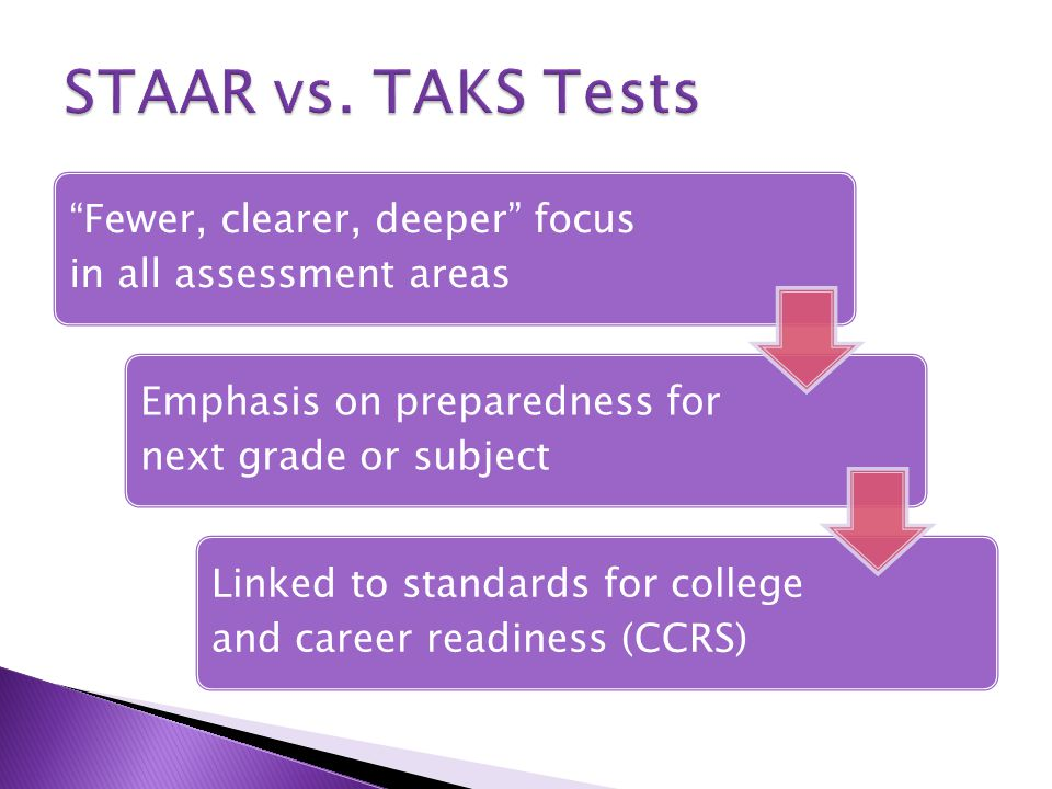 """""""Fewer, clearer, deeper"""" focus in all assessment areas Emphasis on preparedness for next grade or subject Linked to standards for college and career r"""