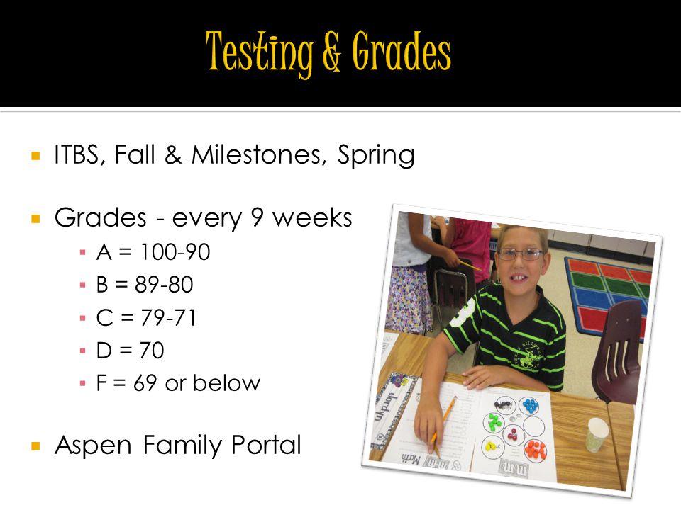  ITBS, Fall & Milestones, Spring  Grades - every 9 weeks ▪ A = 100-90 ▪ B = 89-80 ▪ C = 79-71 ▪ D = 70 ▪ F = 69 or below  Aspen Family Portal