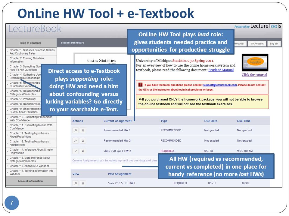 OnLine HW Tool + e-Textbook 7 Direct access to e-Textbook plays supporting role: doing HW and need a hint about confounding versus lurking variables.