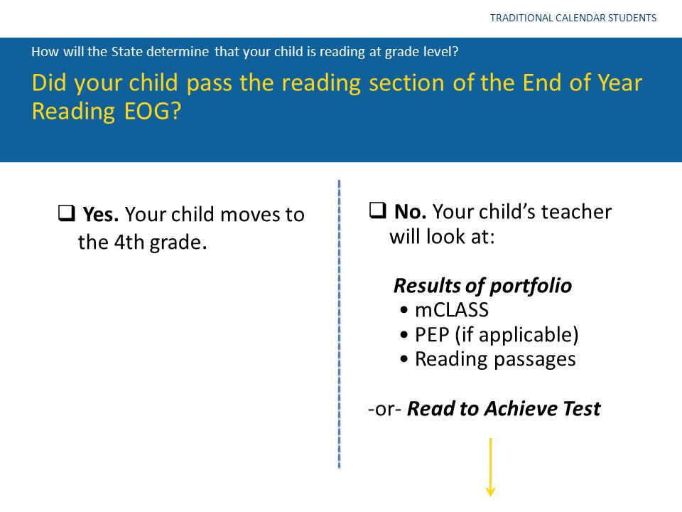 How will the State determine that your child is reading at grade level? Did your child pass the reading section of the End of Year Reading EOG? TRADIT