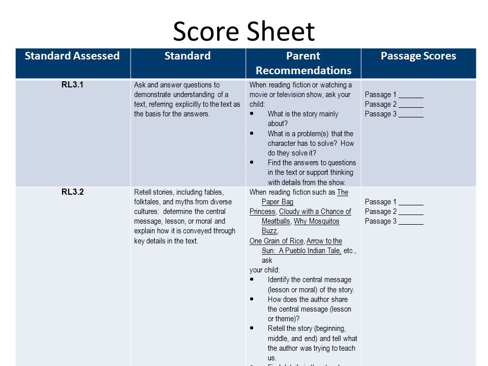 Score Sheet Standard AssessedStandardParent Recommendations Passage Scores RL3.1 Ask and answer questions to demonstrate understanding of a text, referring explicitly to the text as the basis for the answers.