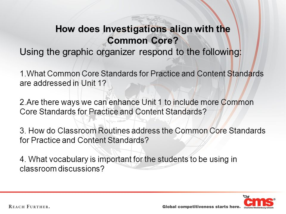 How does Investigations align with the Common Core.