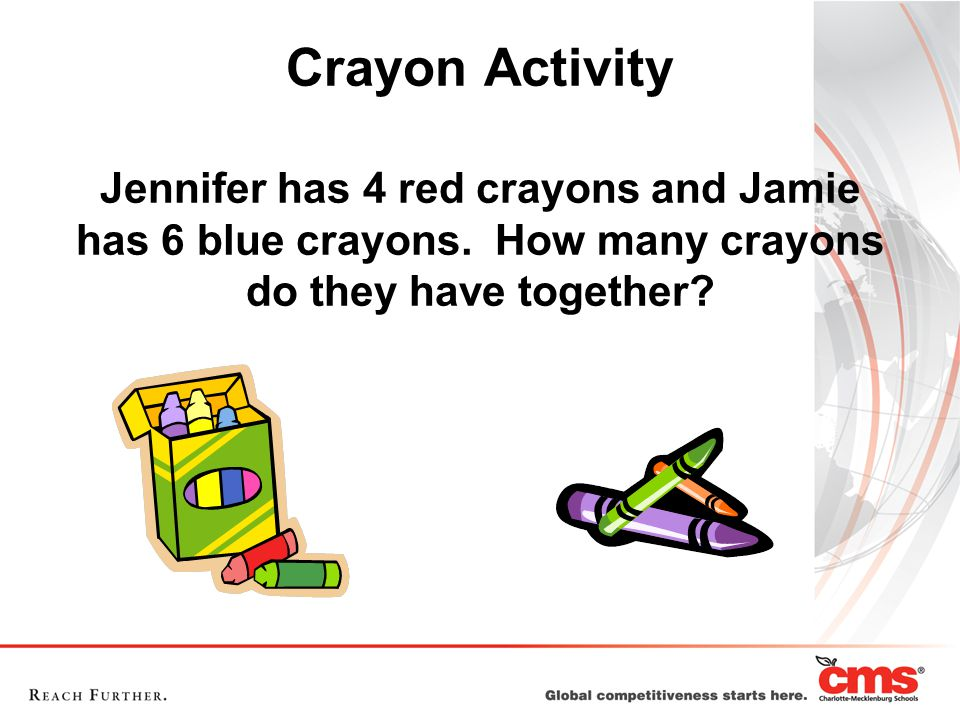 Crayon Activity Jennifer has 4 red crayons and Jamie has 6 blue crayons.