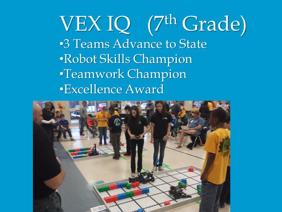 VEX IQ (7 th Grade) 3 Teams Advance to State 3 Teams Advance to State Robot Skills Champion Robot Skills Champion Teamwork Champion Teamwork Champion