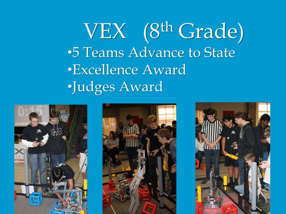 VEX (8 th Grade) 5 Teams Advance to State 5 Teams Advance to State Excellence Award Excellence Award Judges Award Judges Award