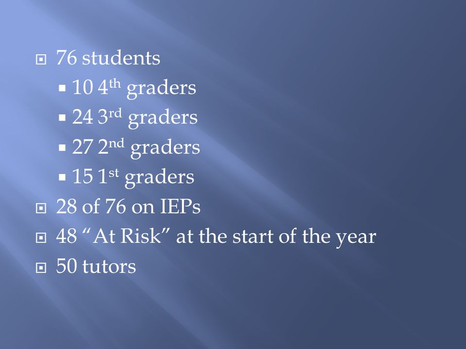  76 students  10 4 th graders  24 3 rd graders  27 2 nd graders  15 1 st graders  28 of 76 on IEPs  48 At Risk at the start of the year  50 tutors