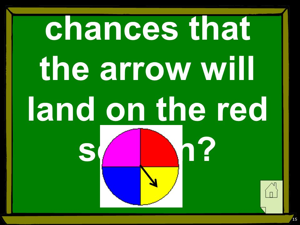 15 What are the chances that the arrow will land on the red section