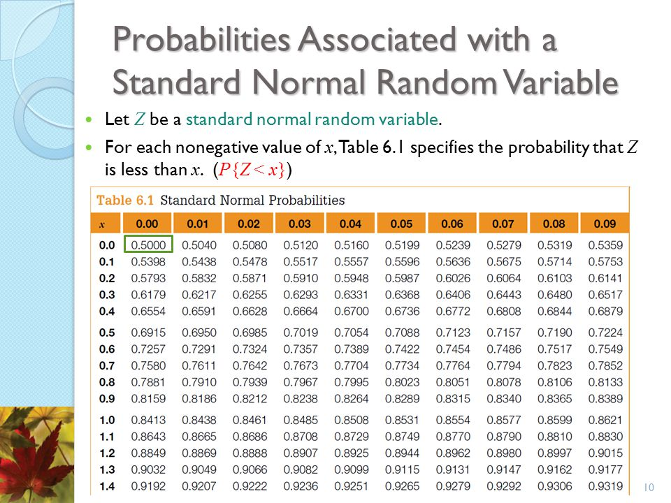 Probabilities Associated with a Standard Normal Random Variable Let Z be a standard normal random variable. For each nonegative value of x, Table 6.1