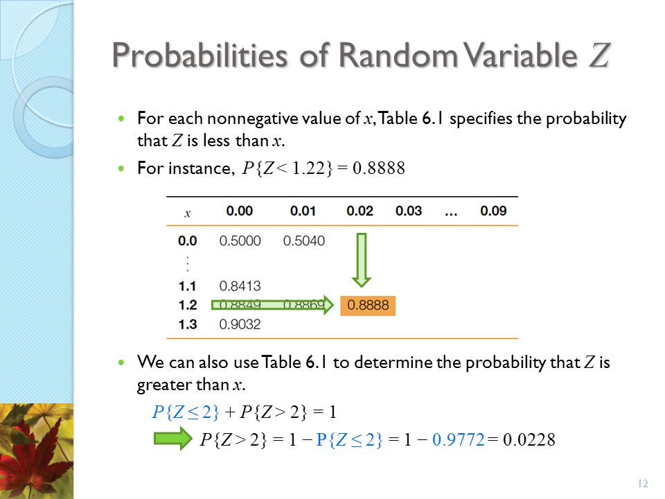 Probabilities of Random Variable Z For each nonnegative value of x, Table 6.1 specifies the probability that Z is less than x. For instance, P{Z < 1.2