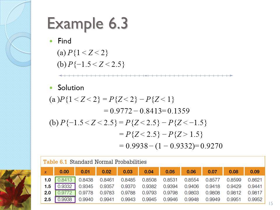Example 6.3 Find (a) P{1 < Z < 2} (b) P{−1.5 < Z < 2.5} Solution (a )P{1 < Z < 2} = P{Z < 2} − P{Z < 1} = 0.9772 − 0.8413= 0.1359 (b) P{−1.5 < Z < 2.5