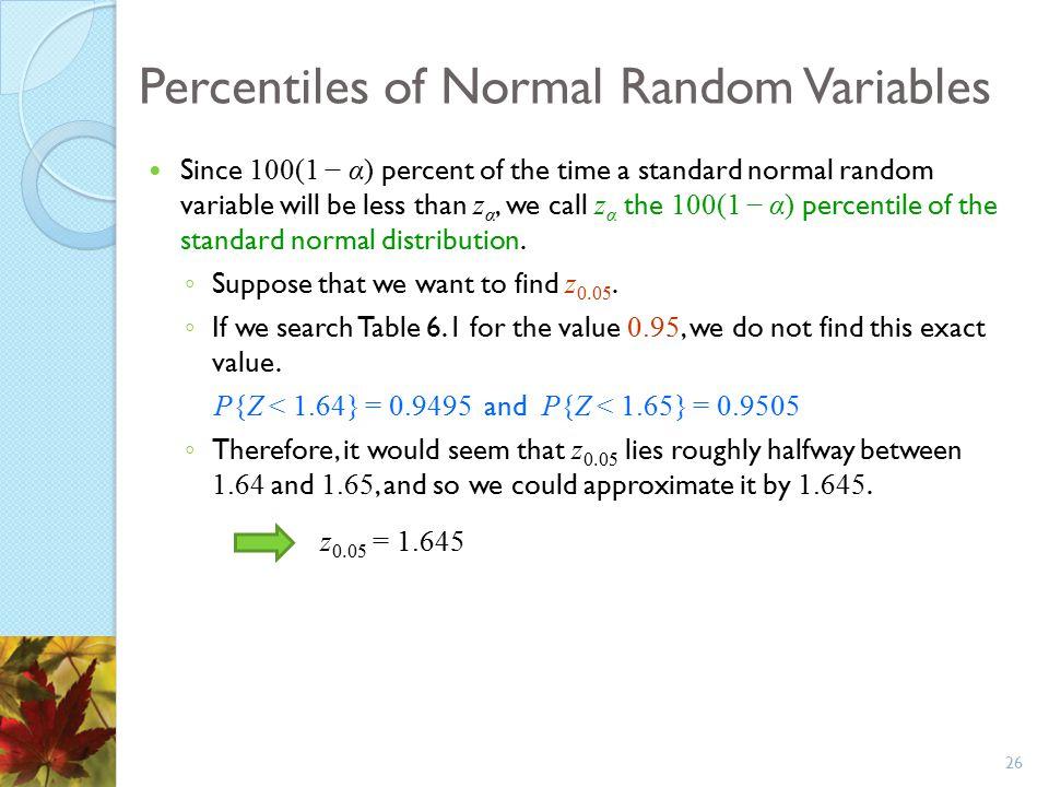 Percentiles of Normal Random Variables Since 100(1 − α) percent of the time a standard normal random variable will be less than z α, we call z α the 1