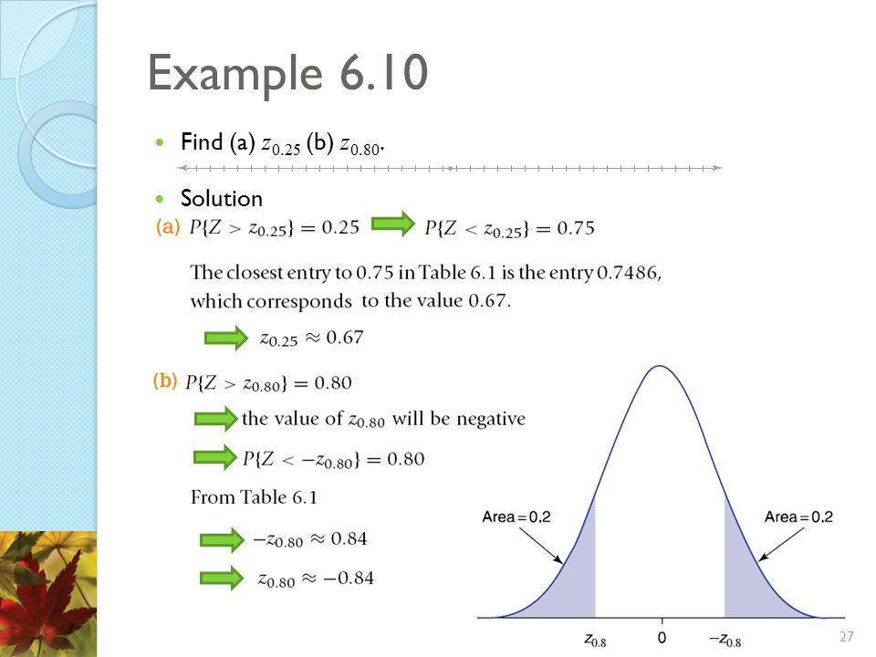 Example 6.10 Find (a) z 0.25 (b) z 0.80. Solution 27