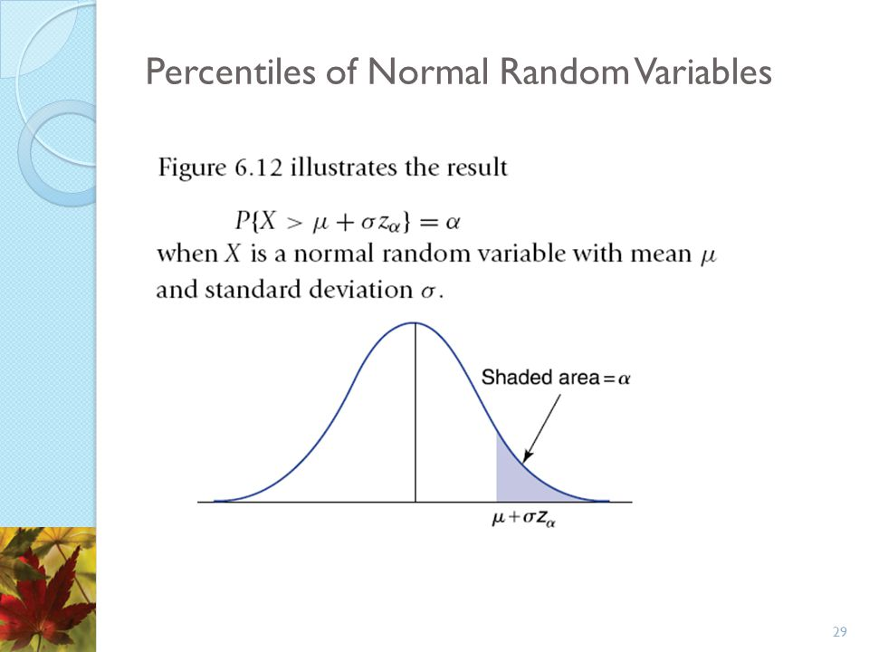 Percentiles of Normal Random Variables 29