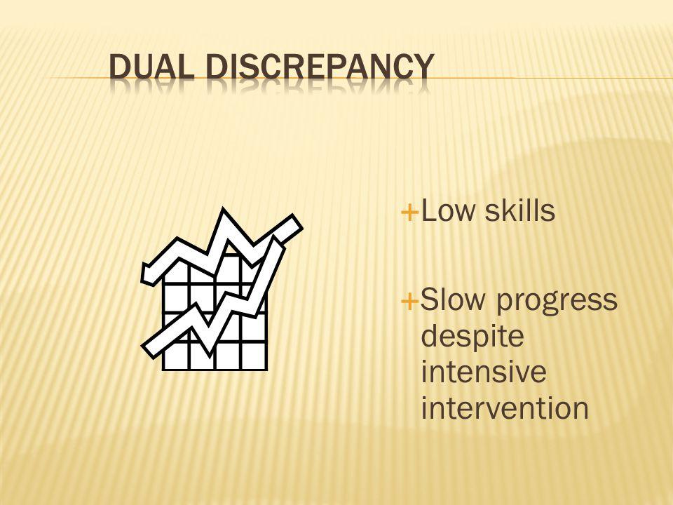  Low skills  Slow progress despite intensive intervention